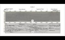 GPR Profile and interpretation
